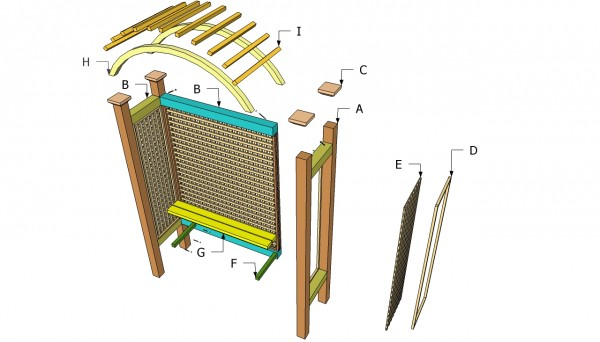 Arbor bench components
