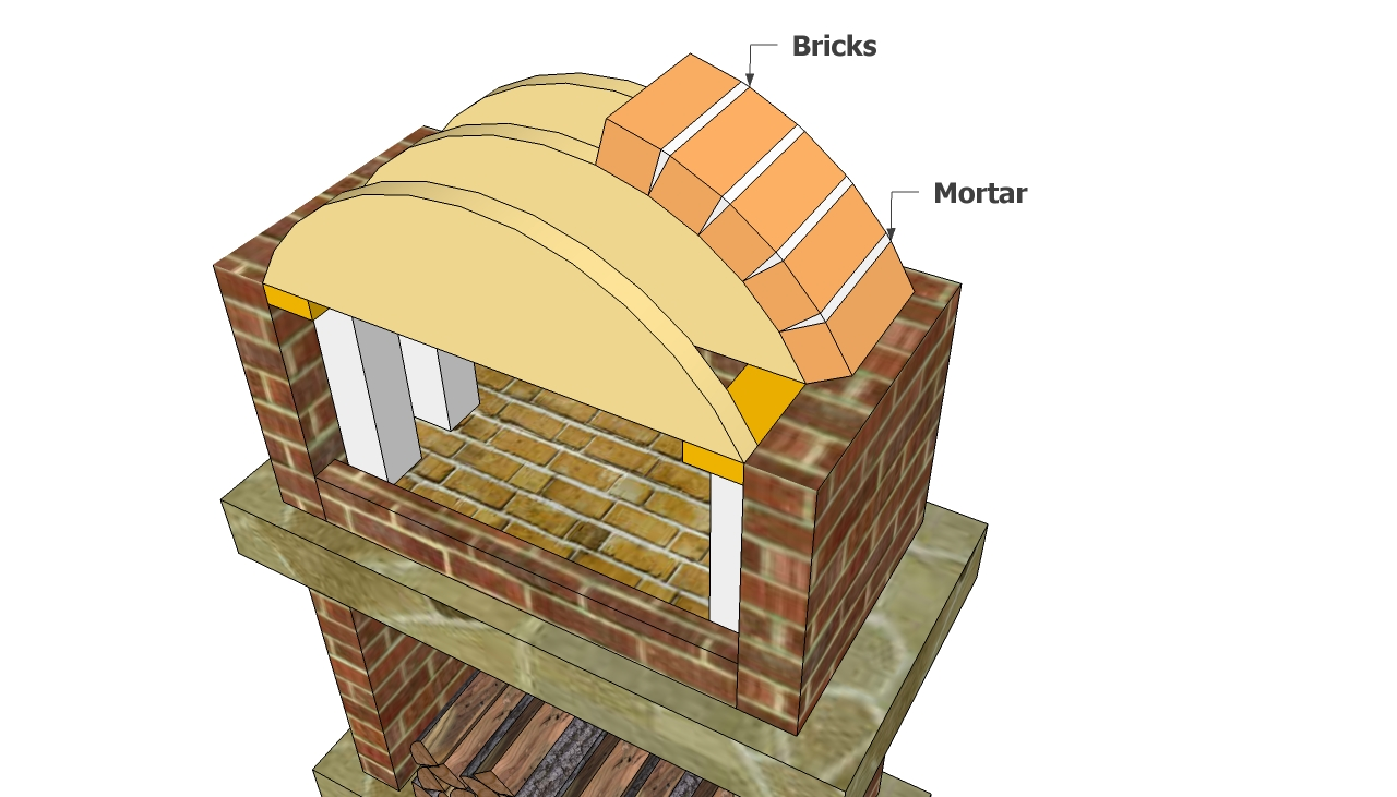 Outdoor bbq plans free outdoor plans diy shed wooden for Bbq designs and plans