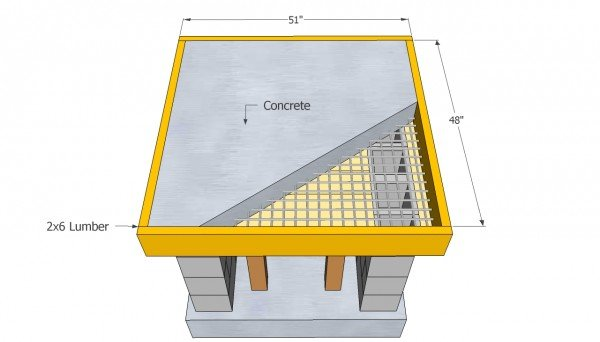 Concrete countertop plans