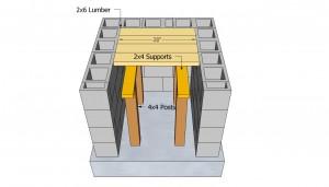 Countertop form