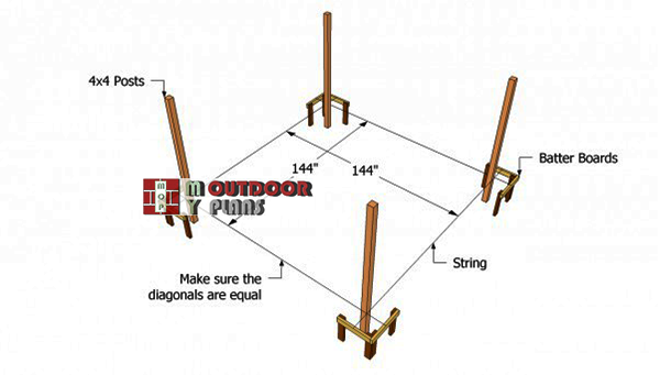 Laying-out-the-pergola