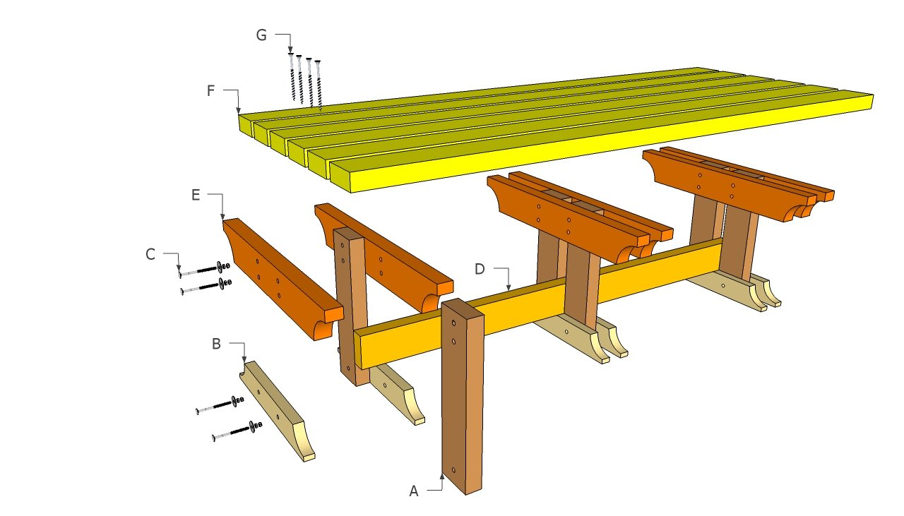 Outdoor Bench Plans | Free Outdoor Plans - DIY Shed, Wooden Playhouse