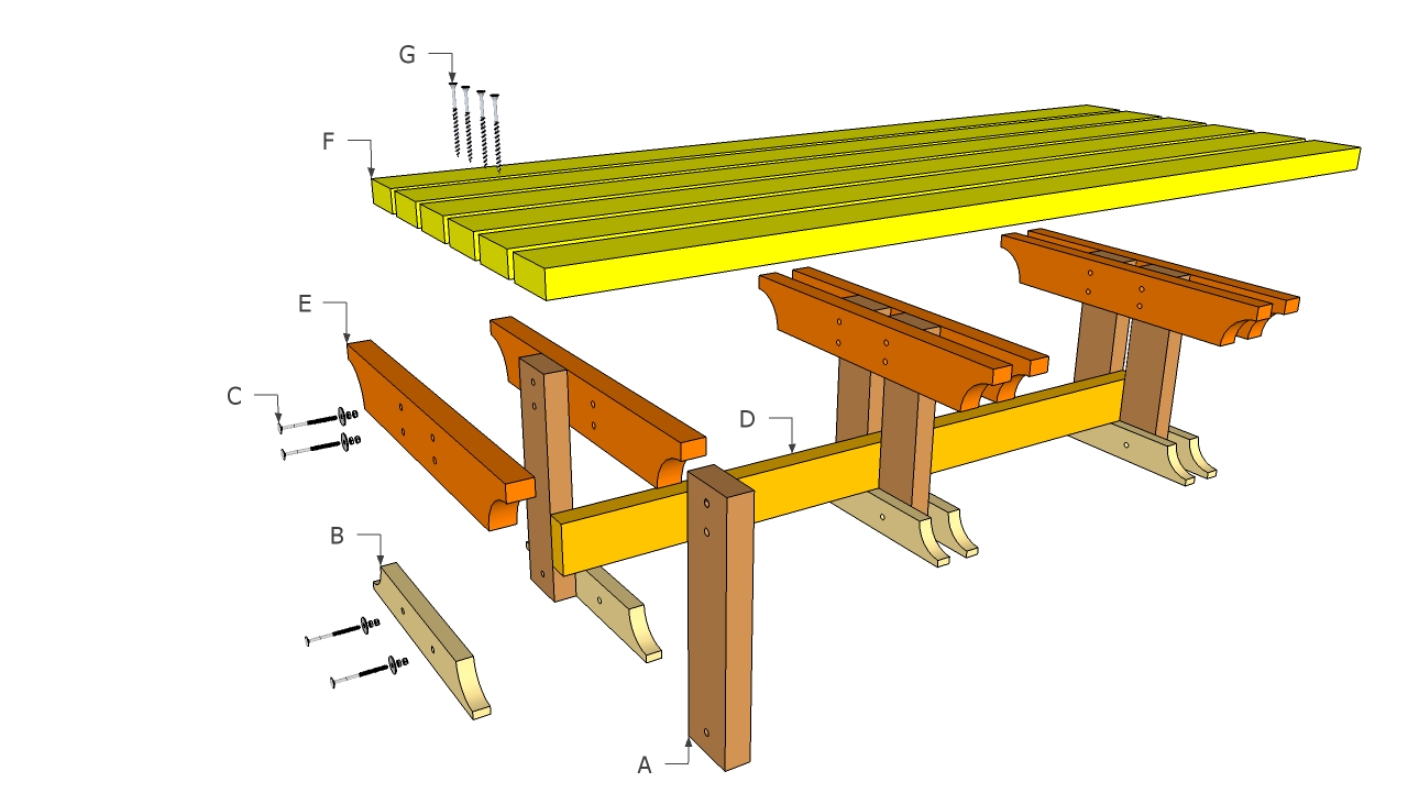 Outdoor Bench Plans | Free Outdoor Plans - DIY Shed, Wooden Playhouse ...