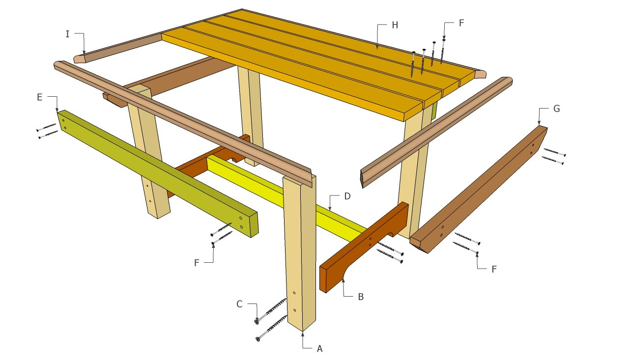 plans for wooden patio table