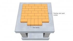 Oven flooring plans