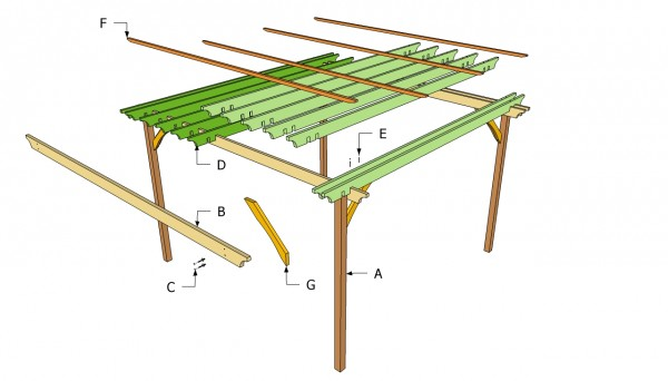 Patio pergola components