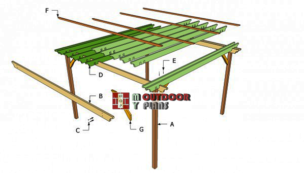 Patio-pergola-components---diy-project