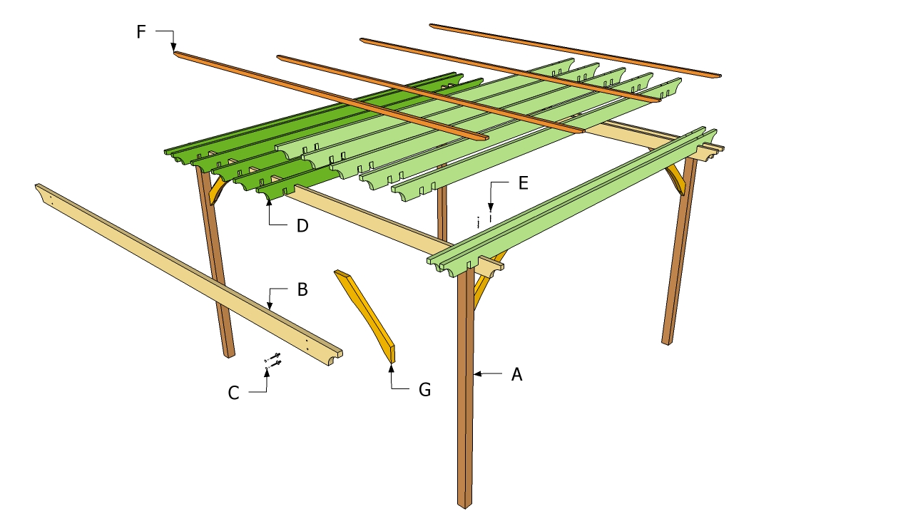 Woodwork pergola plans diy pdf plans for Patio plans free