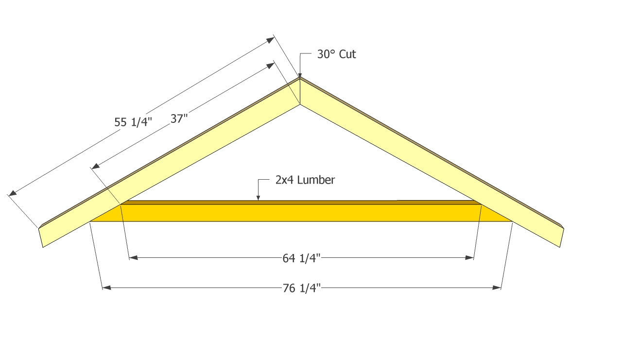 Shed Roof Designs Essential Details In How To Build A Shed Roof Examined Life With