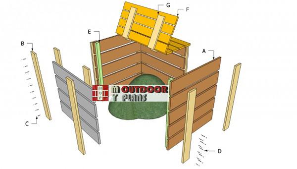 Compost-bin-components---diy-project