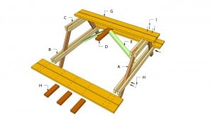 Picnic table components