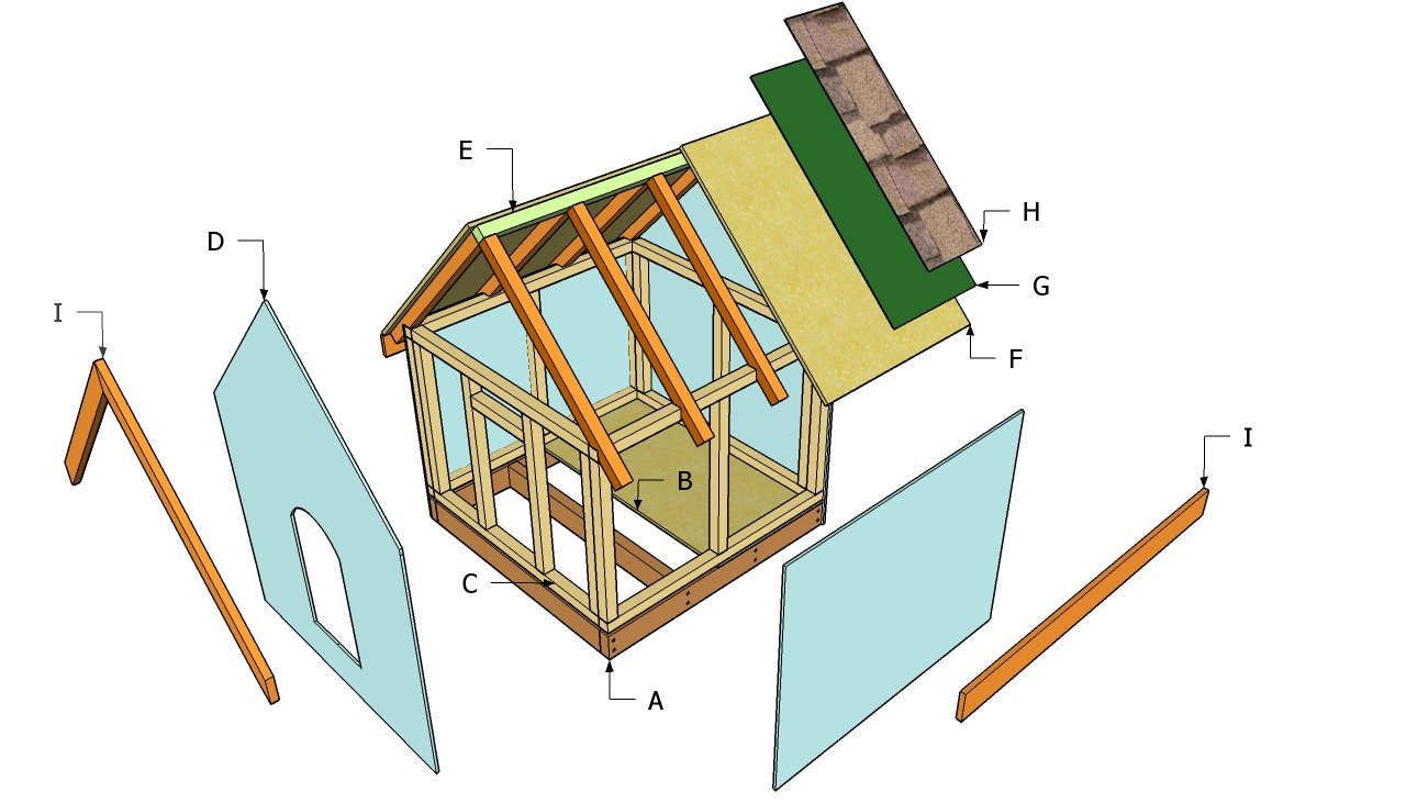 Simple Dog House Plans   MyOutdoorPlans   Free Woodworking Plans    Simple dog house plans
