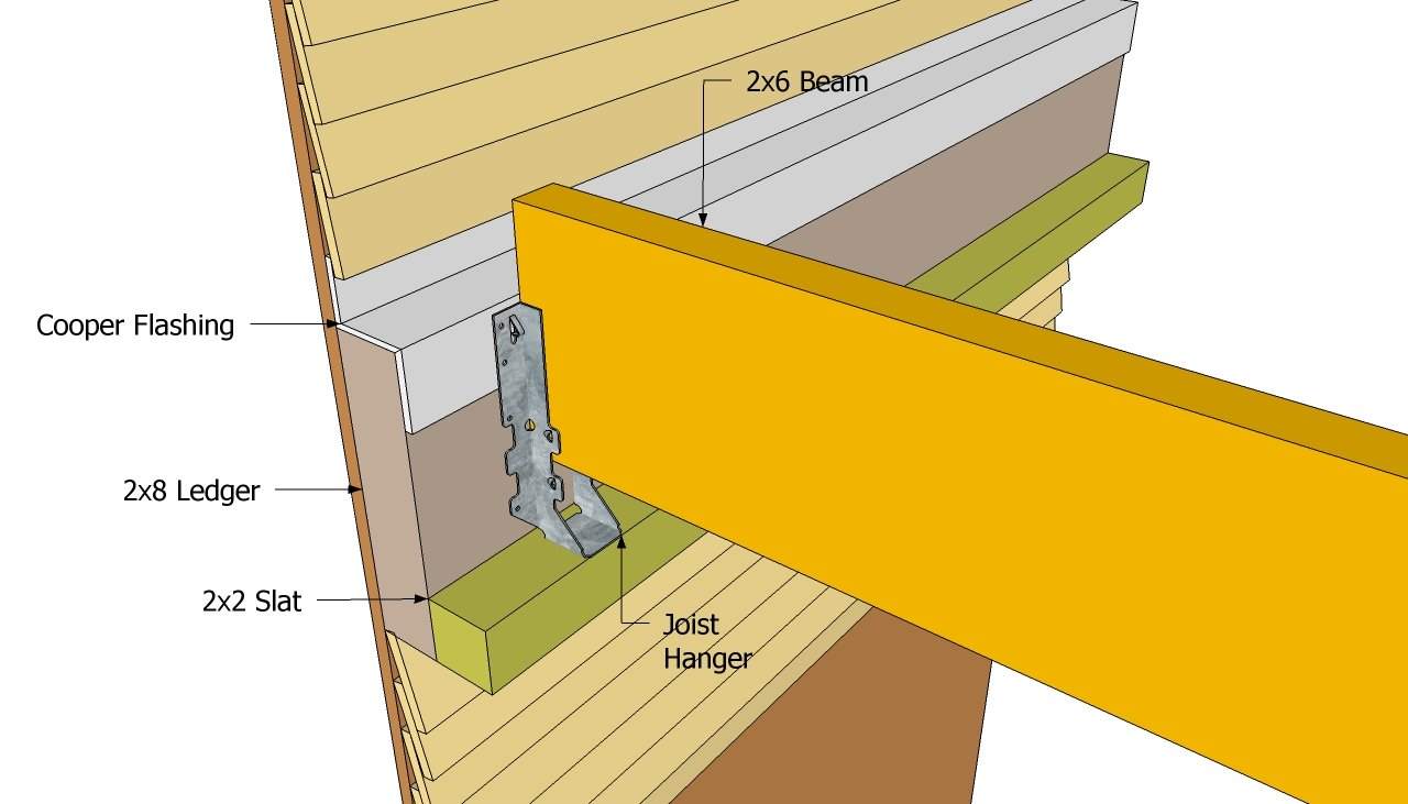 Attached Pergola Plans Free Outdoor Plans Diy Shed