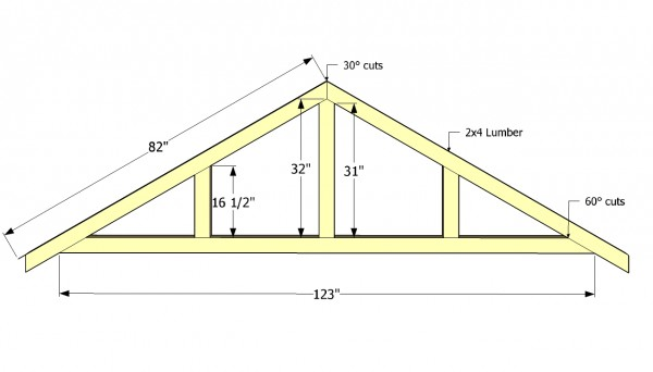 Diy Carport Plans Myoutdoorplans Free Woodworking