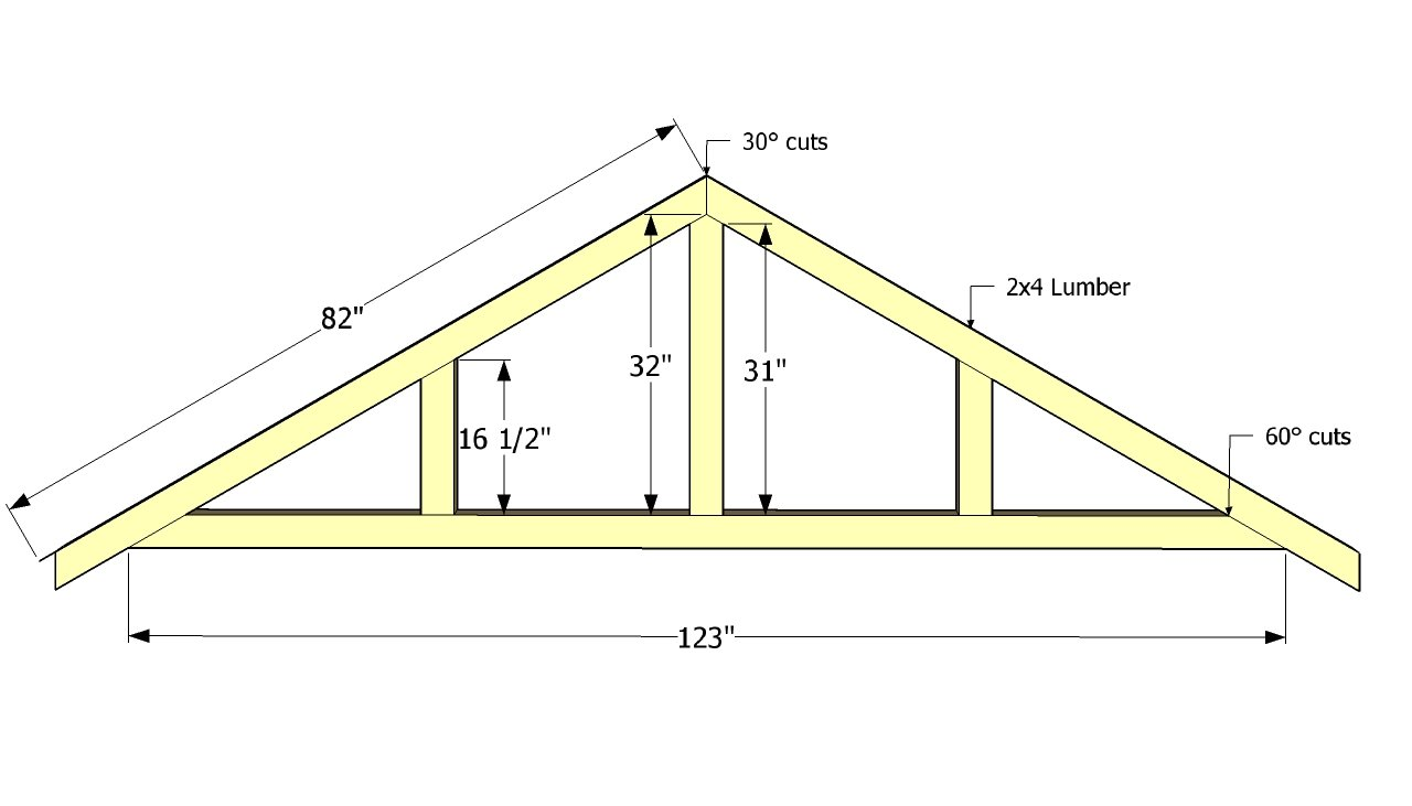 Diy carport plans free outdoor plans diy shed wooden for How to order roof trusses