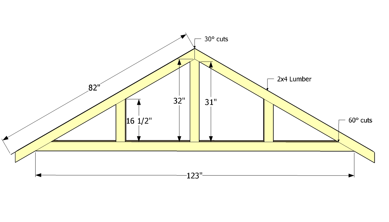 Diy carport plans free outdoor plans diy shed wooden for Order roof trusses online