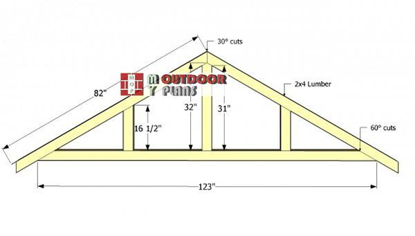 Carport-trusses-plans