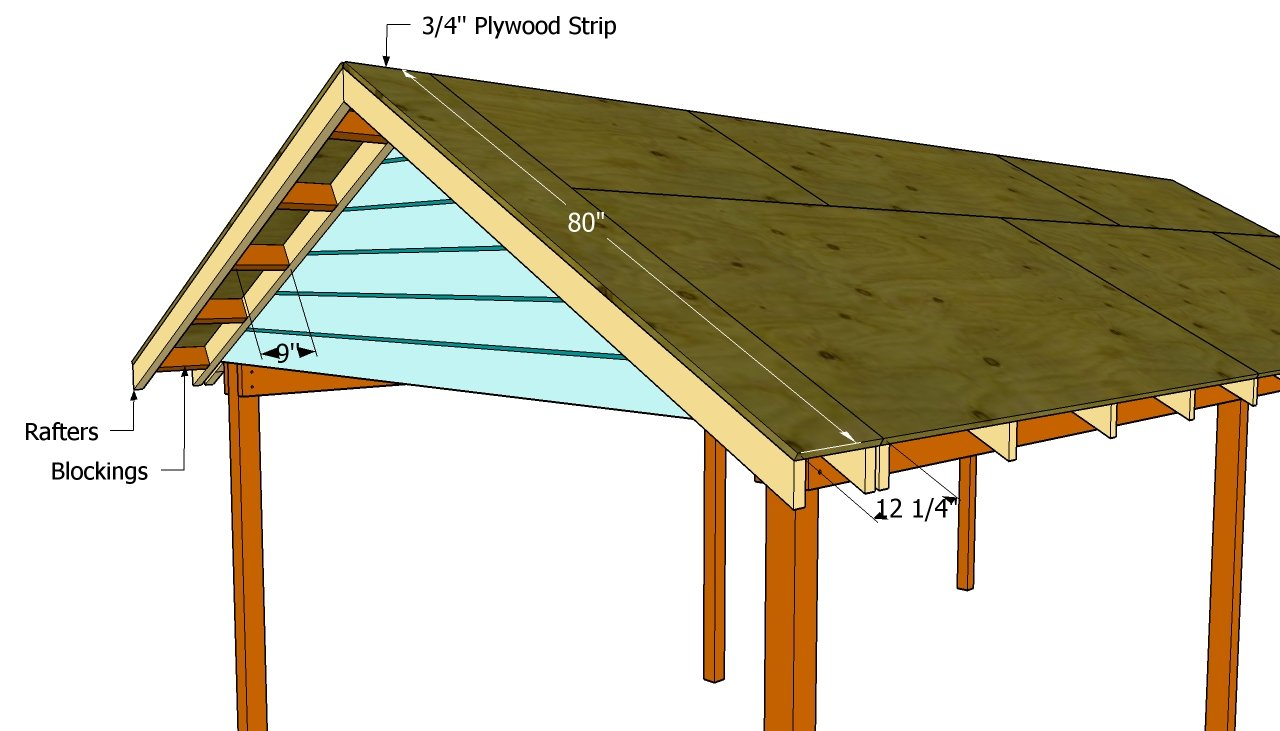 Free How to build shed overhang ~ Haddi