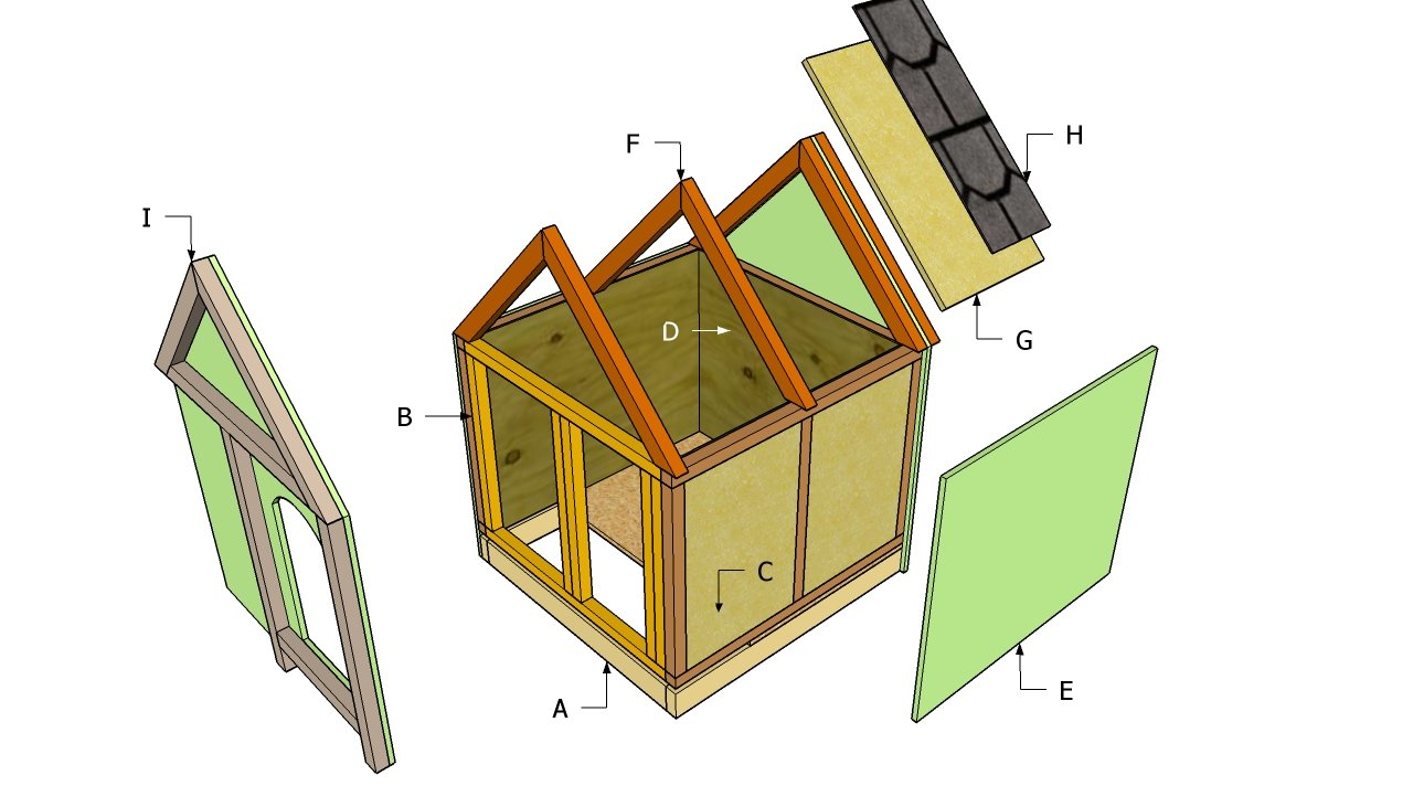 Insulated Dog House Diy Reanimators