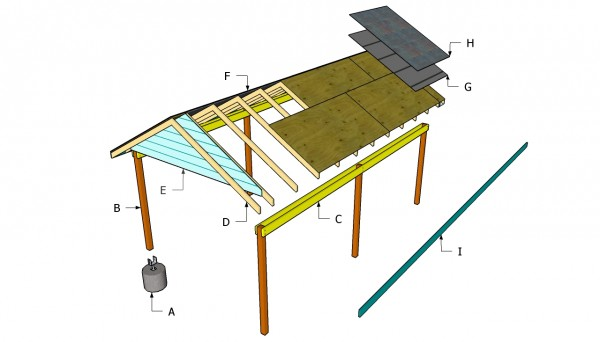 Diy carport plans myoutdoorplans free woodworking for Free standing carport plans