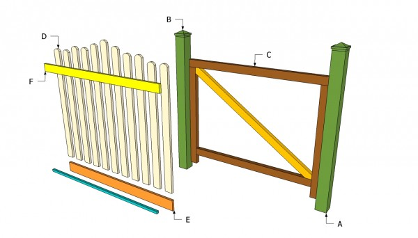 Garden Gate Plans MyOutdoorPlans Free Woodworking Plans and