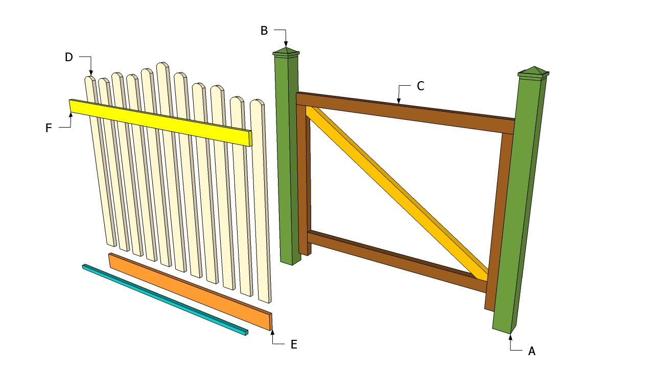 wooden garden gate designs plans