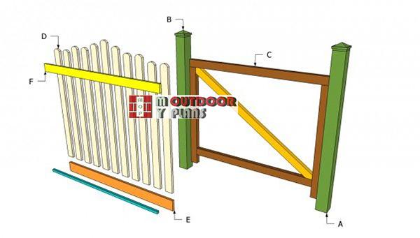 Wood-garden-gate-plans