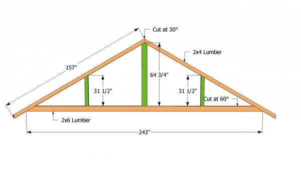 Double carport plans myoutdoorplans free woodworking for Prefab gambrel roof trusses