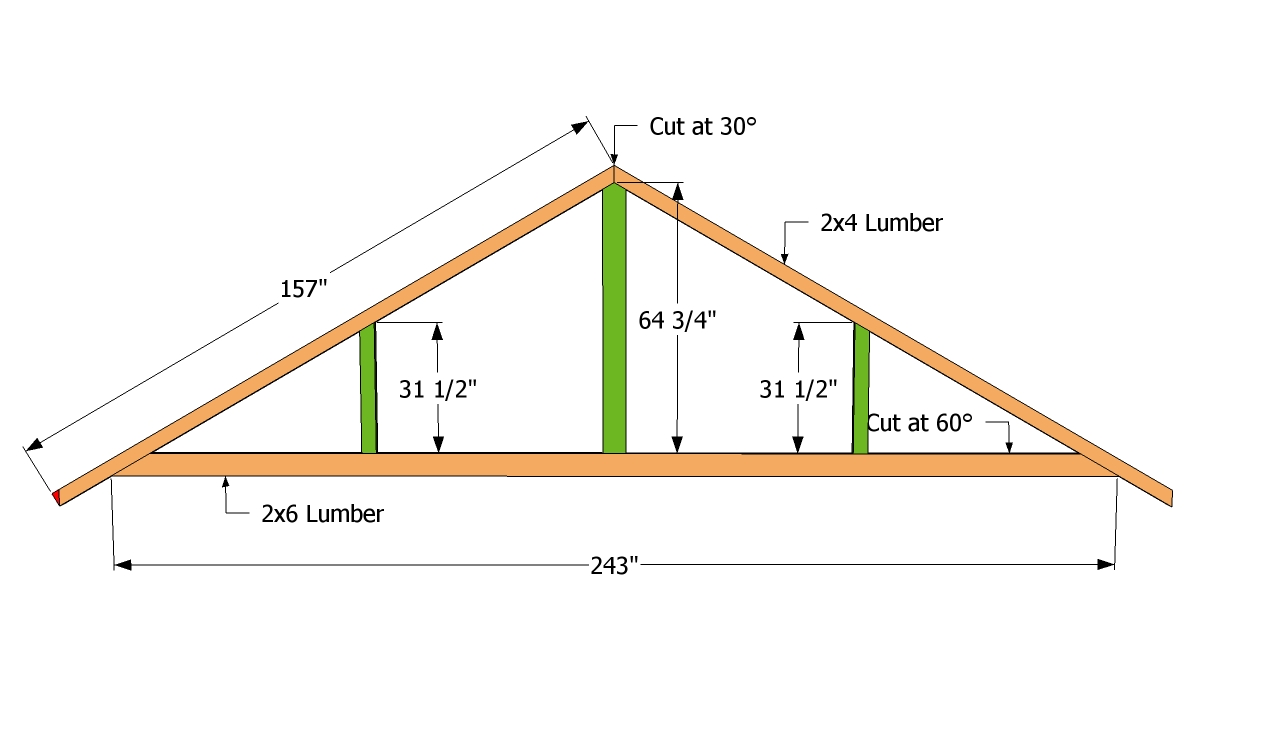 DIY Plans Carport Truss Design PDF Download Catapult Balsa