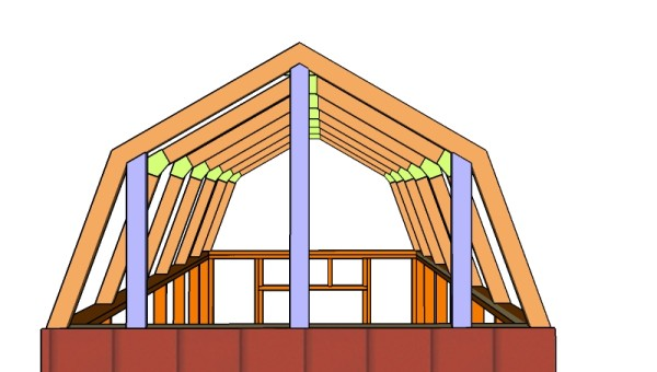 Gambrel ends supports