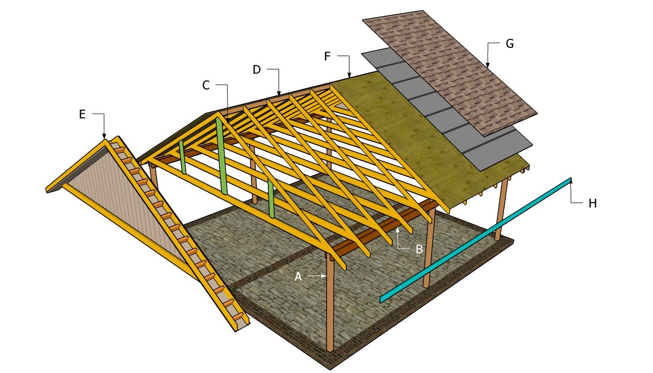 2 car wood carport plans