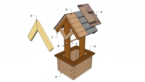 Wishing well planter components