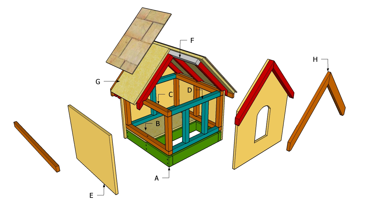 Ja - Small dog house blueprints ...