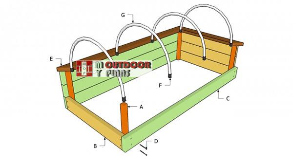 Garden-raised-bed-plans