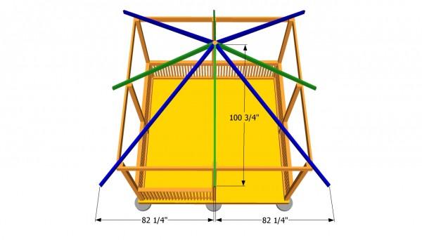 Installing the intermediate rafters