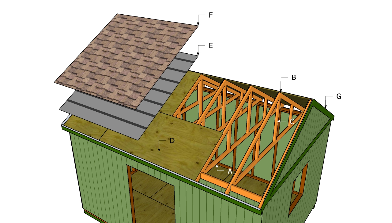 Large shed roof plans myoutdoorplans free woodworking for Building a shed style roof