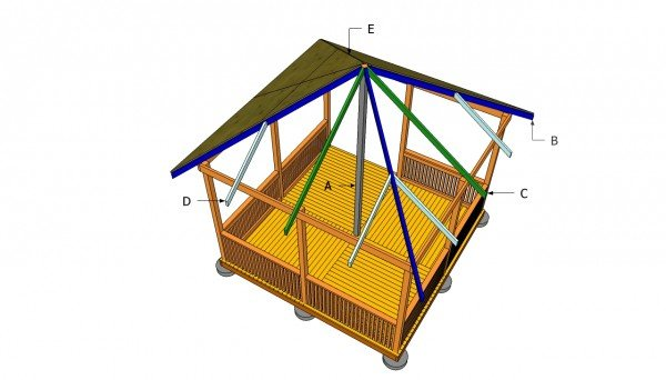 Gazebo Roof Plans | MyOutdoorPlans | Free Woodworking ...