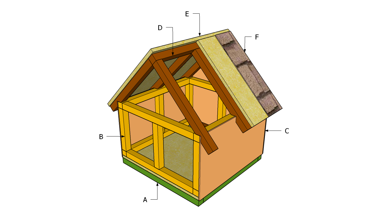 building cat house outdoor