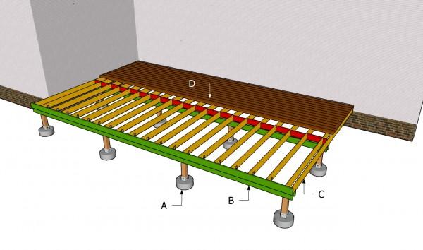 Building A Deck Frame Myoutdoorplans