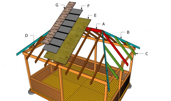 How to build a gazebo roof myoutdoorplans free woodworking plans and proj - Construire un gazebo ...
