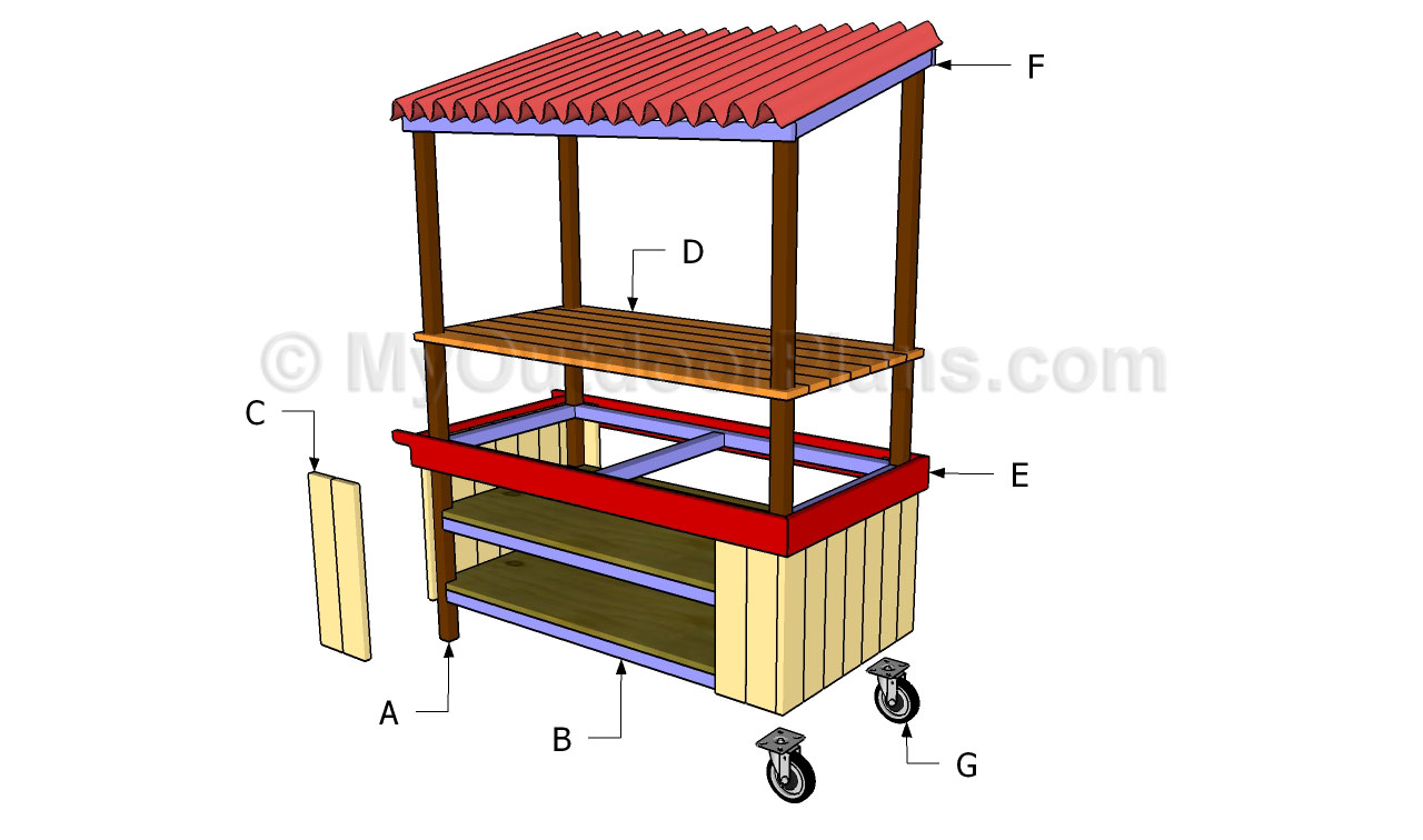 lemonade stand plans free outdoor plans diy shed