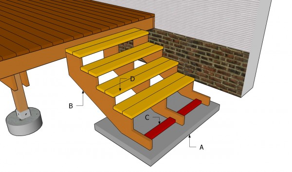 Deck Stairs Plans | MyOutdoorPlans | Free Woodworking ...