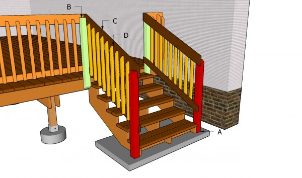 Deck Stair Railing Plans MyOutdoorPlans Free Woodworking Plans - Building deck stairs railing