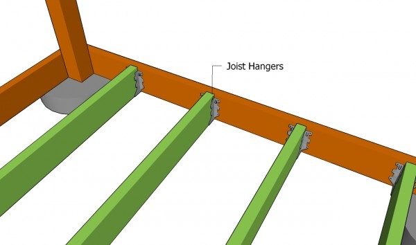 Fitting the joists