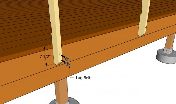 Securing the posts to the framing