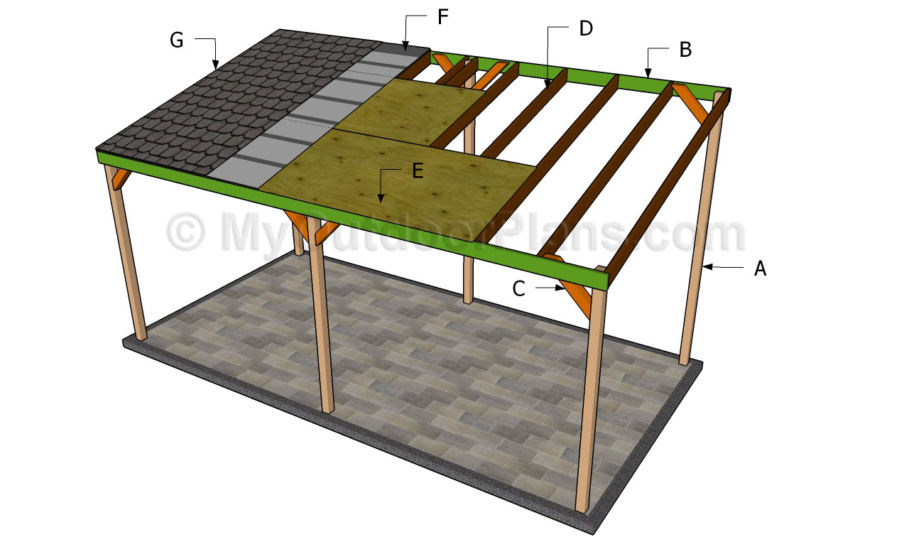 Pdf how to build wood carport plans free for Carport blueprints