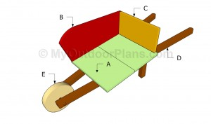 Building a wooden wheelbarrow