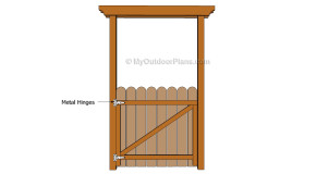 Fence Gate Plans