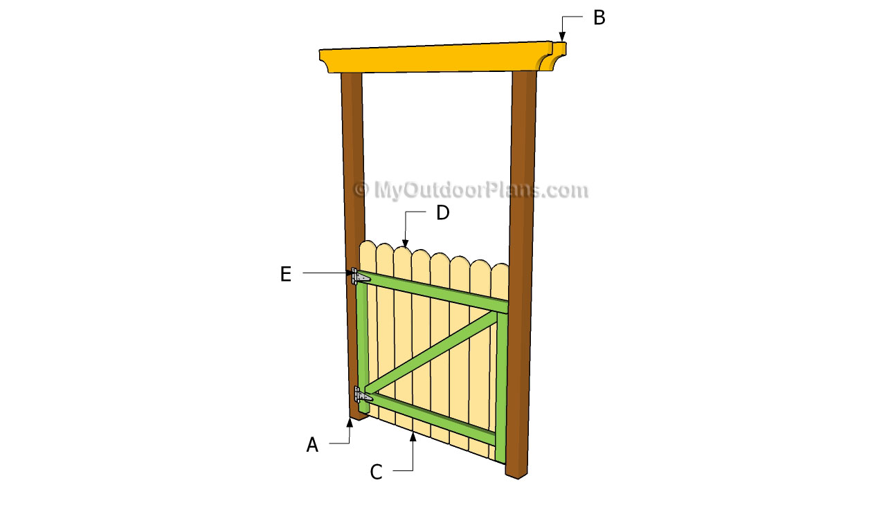 Fence gate plans free outdoor plans diy shed wooden for Diy fence gate designs