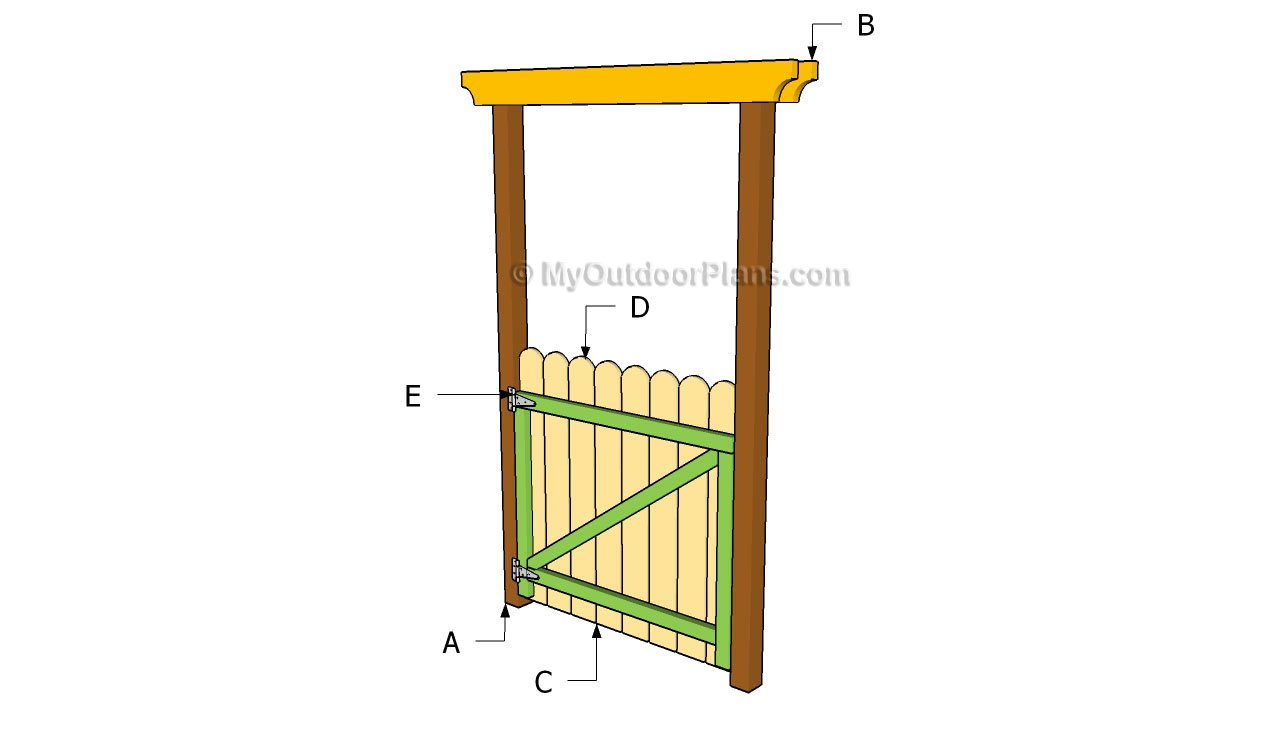 Fence Gate Plans | Free Outdoor Plans - DIY Shed, Wooden Playhouse ...